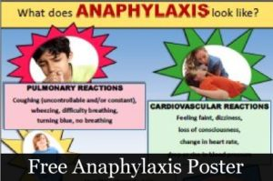 anaphylaxis-poster