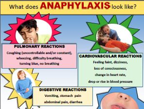 what-does-anaphylaxis-look-like